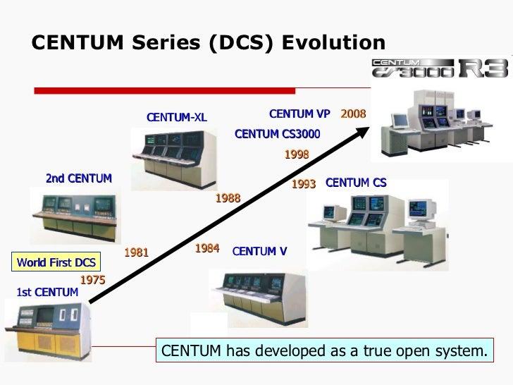 dcs presentation rh slideshare net Yokogawa DCS Marshalling System Cabinets Yokogawa DCS I a Series