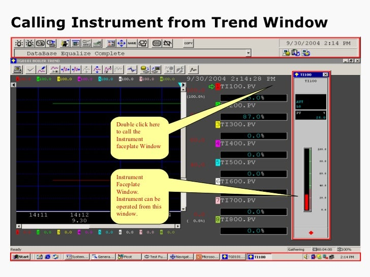 dcs presentation rh slideshare net Yokogawa DCS Marshalling System Cabinets Yokogawa Centum VP