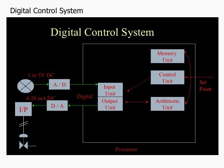 digital control system La digital control è un azienda che opera nel settore della progettazione elettronica di componenti e sistemi per l'automazione industriale dal 1999.