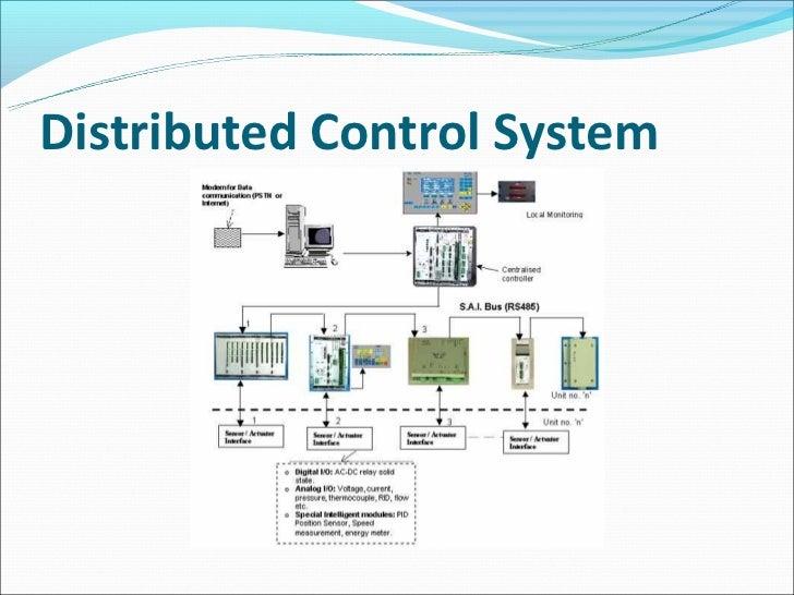 Dcs System Pdf
