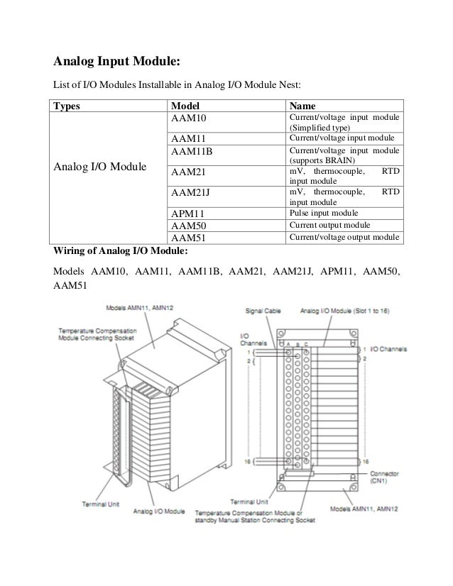 DCS ( Distributed Control System )