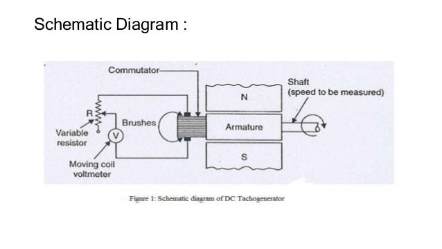 Dc tachometer 6 schematic ccuart Image collections