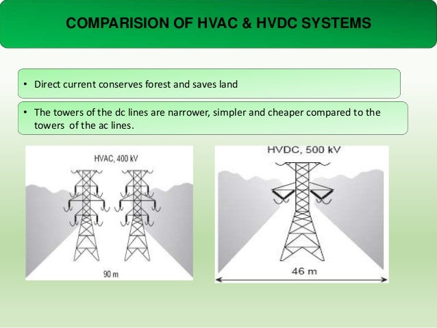 COMPARISION OF HVAC & HVDC SYSTEMS  • Direct current conserves forest and saves land  • The towers of the dc lines are nar...
