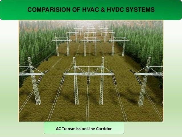 COMPARISION OF HVAC & HVDC SYSTEMS  AC Transmission Line Corridor