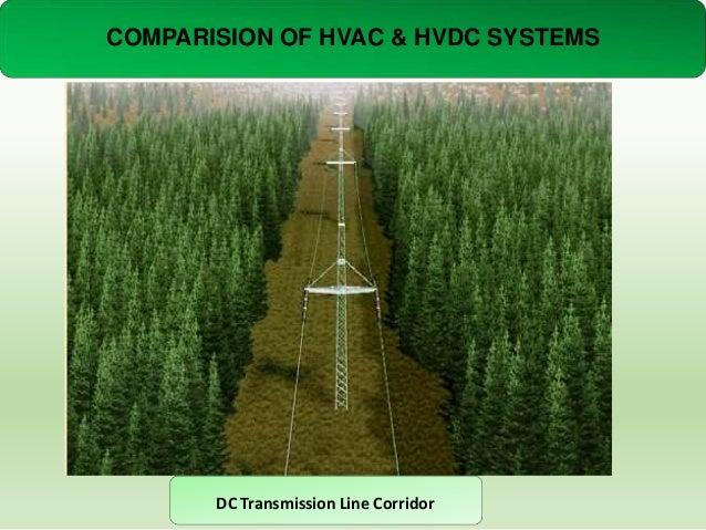 COMPARISION OF HVAC & HVDC SYSTEMS  DC Transmission Line Corridor
