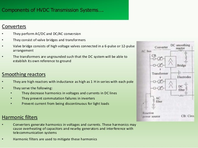 Components of HVDC Transmission Systems….  Converters •  They perform AC/DC and DC/AC conversion  •  They consist of valve...