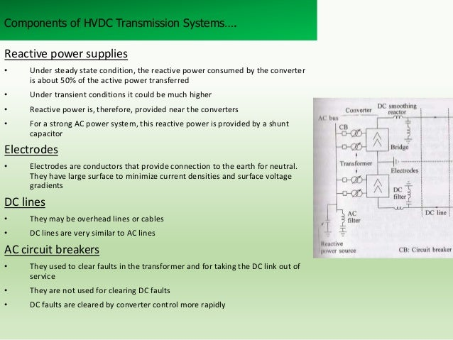 Components of HVDC Transmission Systems….  Reactive power supplies •  Under steady state condition, the reactive power con...