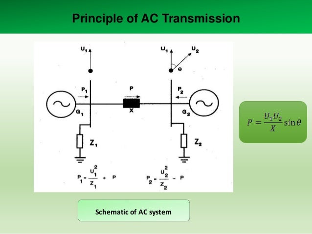 Principle of AC Transmission  Schematic of AC system