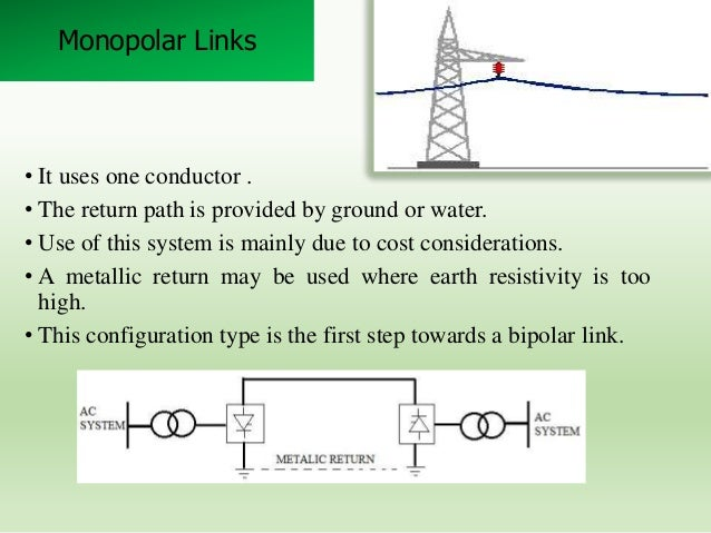 Monopolar Links  • It uses one conductor . • The return path is provided by ground or water. • Use of this system is mainl...