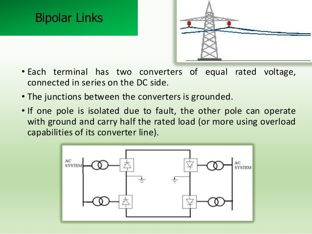 Bipolar Links  • Each terminal has two converters of equal rated voltage, connected in series on the DC side. • The juncti...