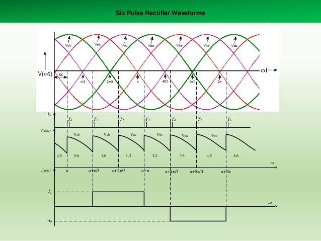 Six Pulse Rectifier Waveforms  IG  T6  T1  T2  T3  T4  T5  T6  Vo(ωt) Vcb  4,5  Vab  Vac  1,6  5,6  Vbc  1,2  Vba  Vca  3,...