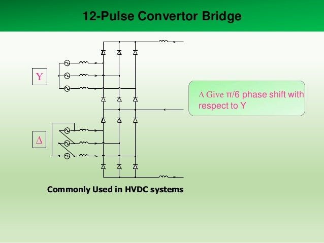 12-Pulse Convertor Bridge  Y Give π/6 phase shift with respect to Y  Commonly Used in HVDC systems