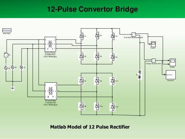 12-Pulse Convertor Bridge Continuous i + -  pow ergui D1  c  Three-Phase Transformer (Two Windings)  Cu  C urrent Measurem...