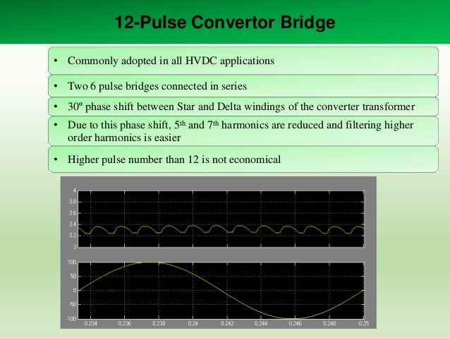12-Pulse Convertor Bridge • Commonly adopted in all HVDC applications • Two 6 pulse bridges connected in series • 30º phas...