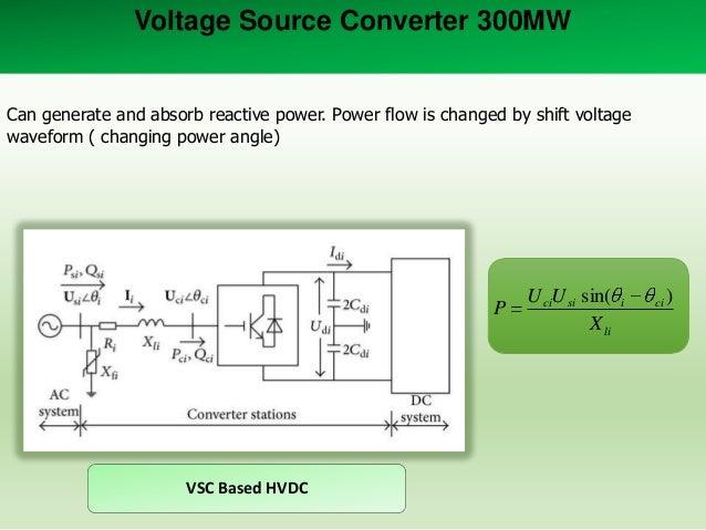 Inverter Topologies  D1  S1  S3  D3  S4  D4  Vdc LOAD  D2  S2  Simple Square-Wave Inverter V0 E1 0  π  ωt 2π  E-1  Output ...