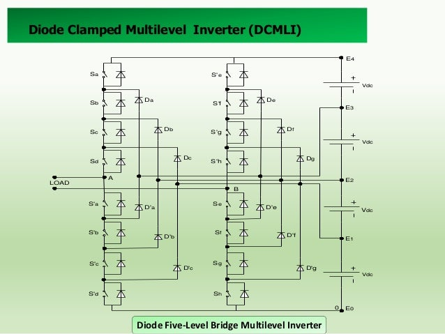 Five-level DCMLI voltage levels and their corresponding switch states.  V0 E4 E3 E2 E1 E0 E-1 E-2 E-3 E-4  ωt α1 α2 α3 α4 ...