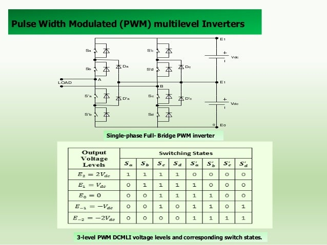 V0 E2 E1 E0  α1α2 α3 α4 α5 π/2  π  ωt 2π  E-1 E-2  3-level PWM output voltage waveform  Fourier Analysis The Fourier serie...
