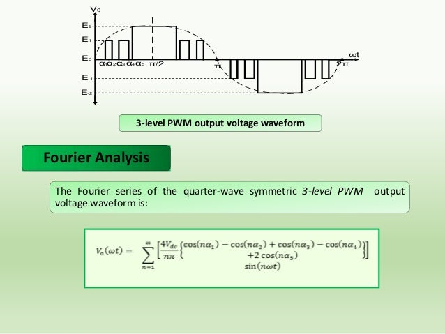 Switching Angles Computation  The equations used to calculate switching angles are: