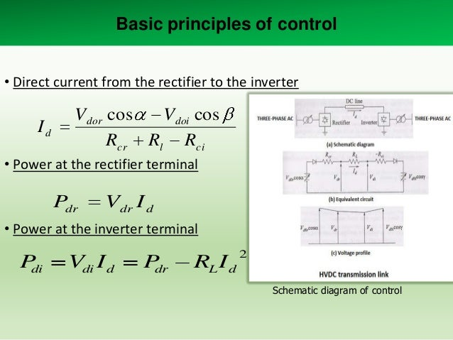 Basic Means of control  • Internal voltages Vdor cos and Vdoi cos can used be controlled to control the voltages at any po...