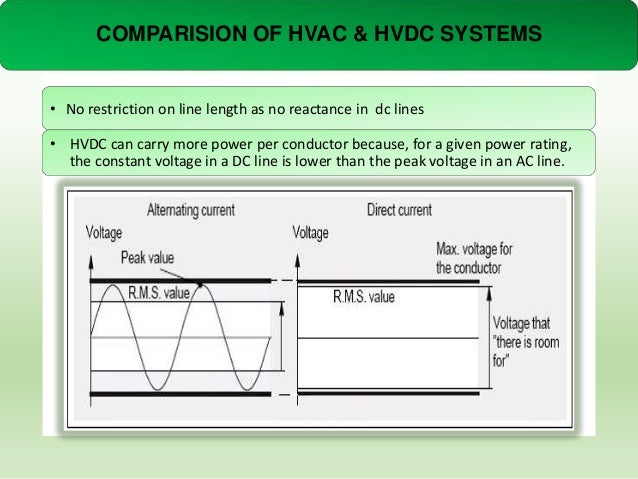 COMPARISION OF HVAC & HVDC SYSTEMS  • No restriction on line length as no reactance in dc lines • HVDC can carry more powe...
