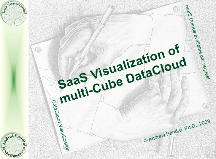 SaaS Visualization of multi-Cube DataCloud © Andrew Pandre, Ph.D., 2009 http://www.linkedin.com/profile?viewProfile=&key=2...
