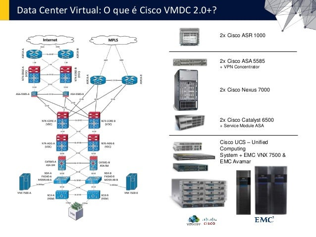 Cisco asr vpn concentrator