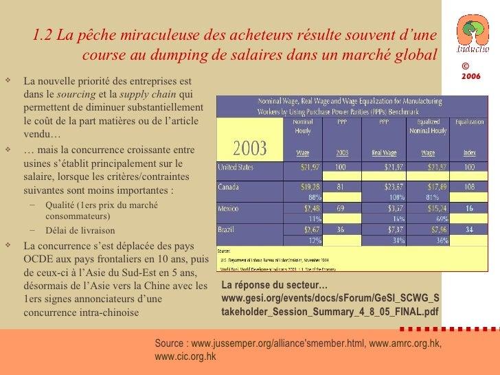 1.2 La pêche miraculeuse des acheteurs résulte souvent d'une course au dumping de salaires dans un marché global <ul><li>L...