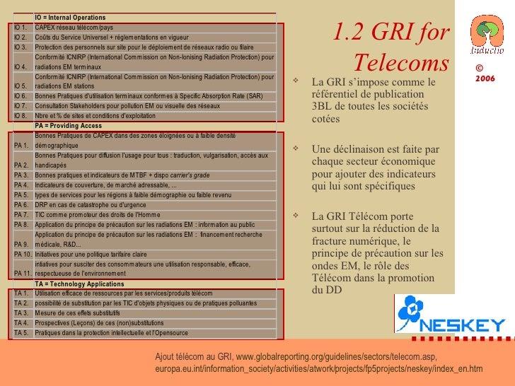 1.2 GRI for Telecoms <ul><li>La GRI s'impose comme le référentiel de publication 3BL de toutes les sociétés cotées </li></...