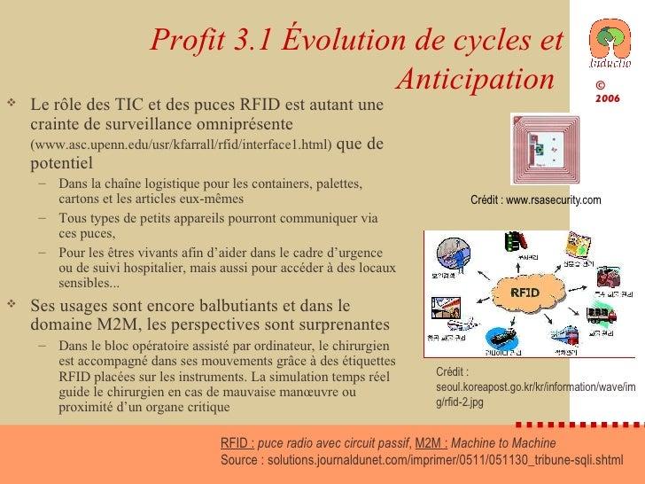 Profit 3.1 Évolution de cycles et Anticipation  <ul><li>Le rôle des TIC et des puces RFID est autant une crainte de survei...