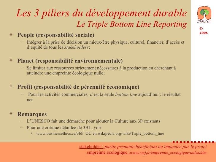 Les 3 piliers du développement durable Le Triple Bottom Line Reporting <ul><li>People (responsabilité sociale) </li></ul><...