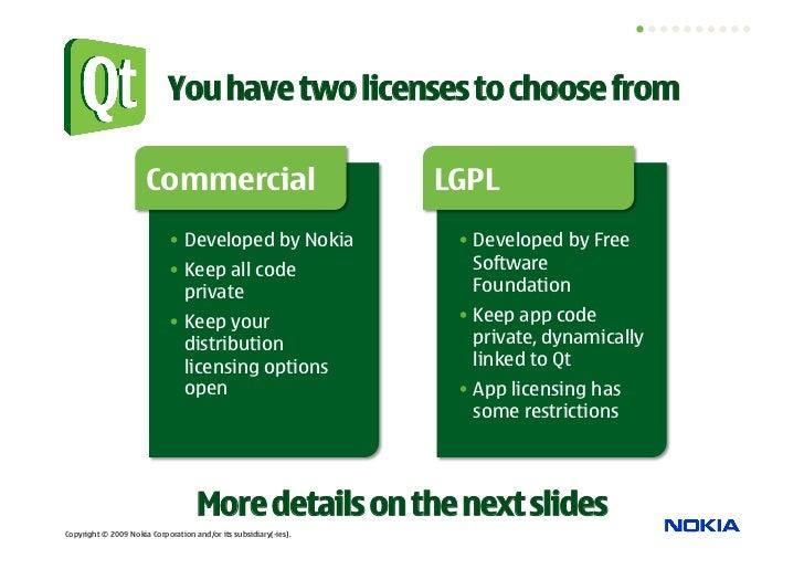 Qt Licensing Explained Slide 2