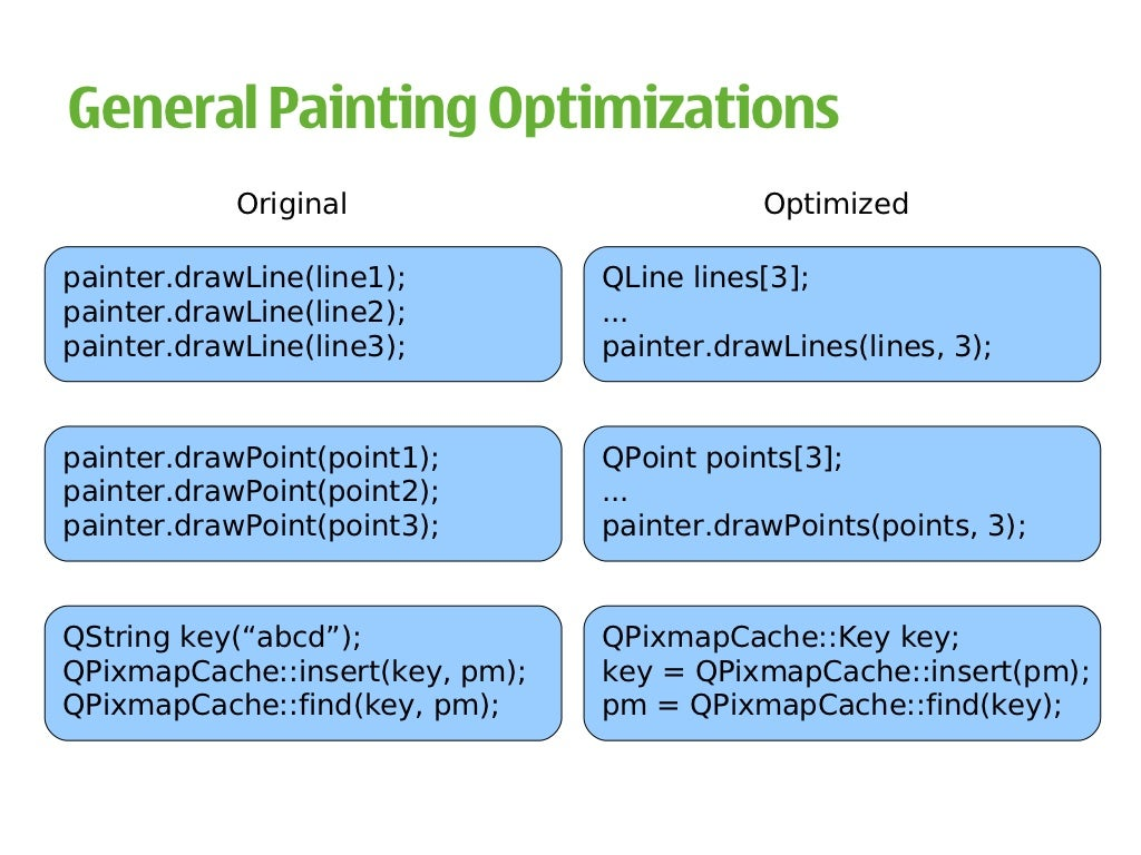 Drawing Lines In Qt : General painting optimizations original optimized