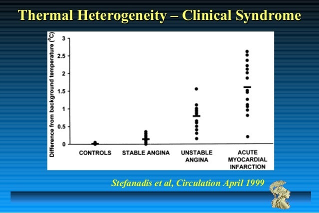 Thermal Heterogeneity – Clinical SyndromeThermal Heterogeneity – Clinical Syndrome Stefanadis et al, Circulation April 1999