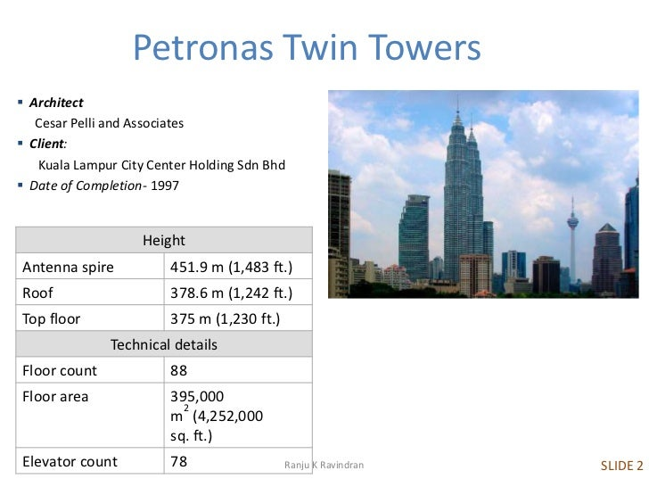 Petronas towers how many floors carpet review for Twin towers how many floors