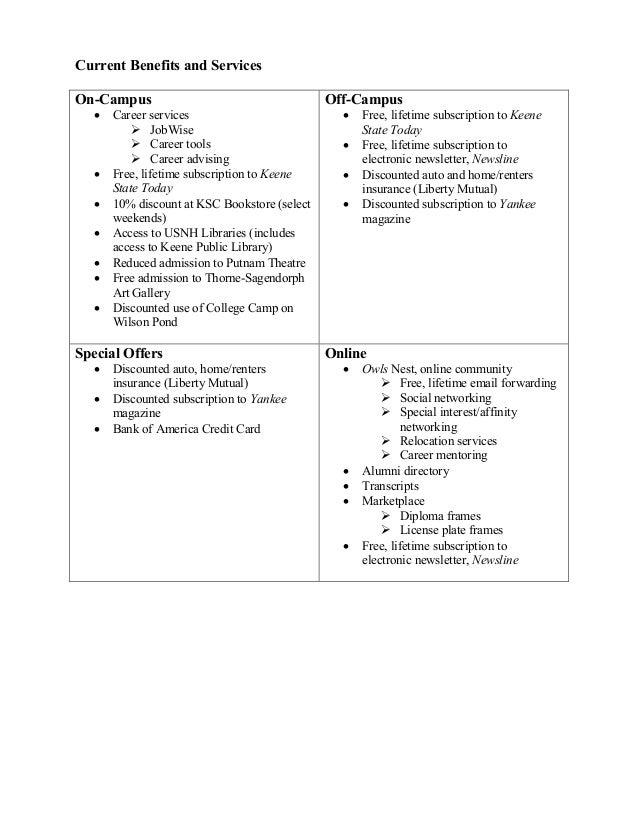 Directors Report.BenefitsAndServices