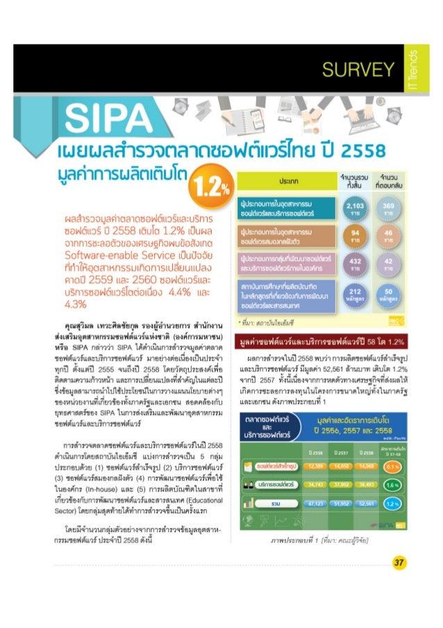 บทความ การสำรวจตลาด Thai Software & Software Services 2558