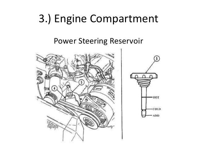 preventative maintenance pmcs of hmmwv rh slideshare net hmmwv technical manual .pdf hmmwv technical manual