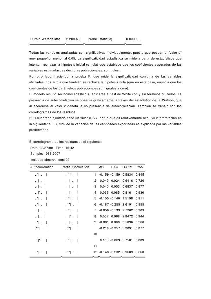 Durbin-Watson stat      2.209979       Prob(F-statistic)         0.000000Todas las variables analizadas son significativas...