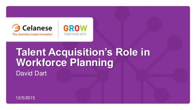Talent Acquisition's Role in Workforce Planning David Dart 10/5/2015