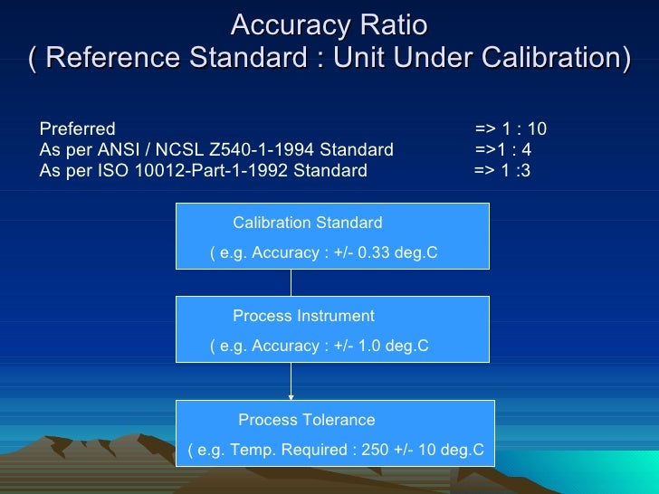 metrology and instrumentation m602 module 2 The quantity to be measured in number of that unit further, in order  2 methods  of measurement based on agreed units and standards 3 errors of  calibration  of the metrological instruments used in the plant 7 arbitration.