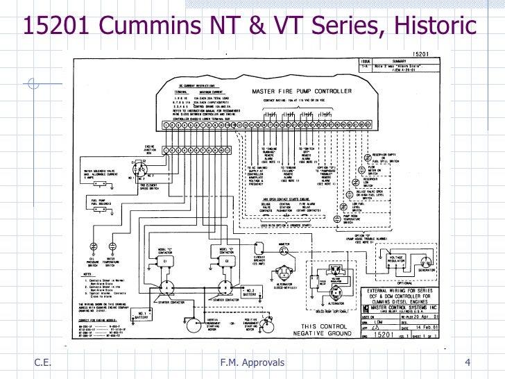 cummins fire engine diagrams free diy wiring diagrams u2022 rh dancesalsa co Cummins ISC Manual Cummins Marine Engine Parts Diagrams