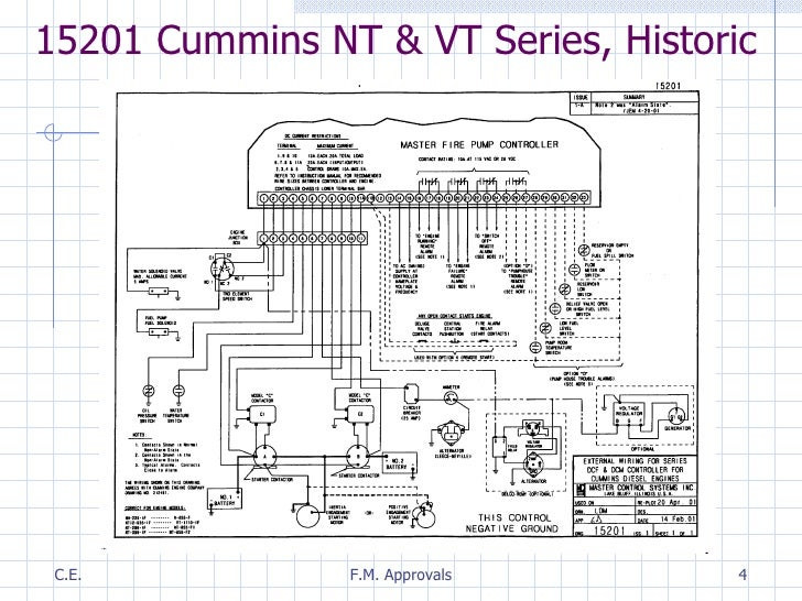 fire pump engines overview Gas Engine Diagram 15201 cummins nt \u0026 vt series, historic