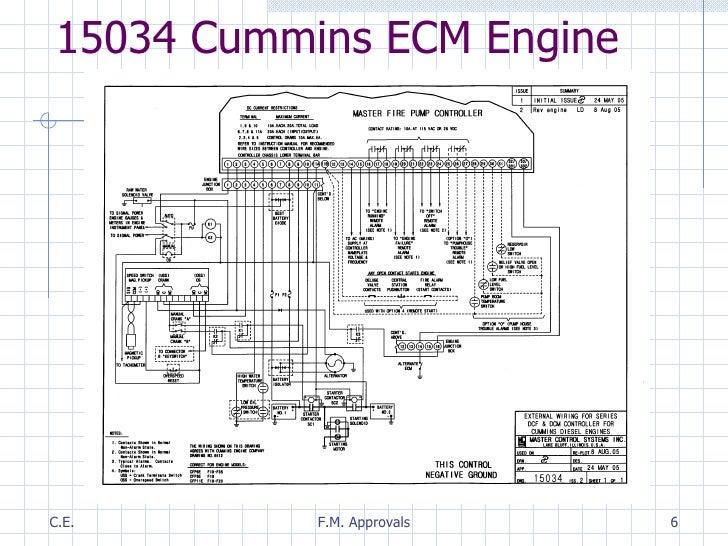 cummins fire engine diagrams free diy wiring diagrams u2022 rh dancesalsa co 5.9 Cummins Parts Breakdown Cummins ISC Manual