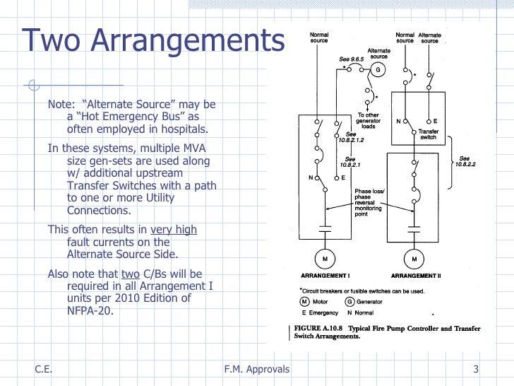 fire pump transfer switch basics Portable Generator Transfer Switch Wiring