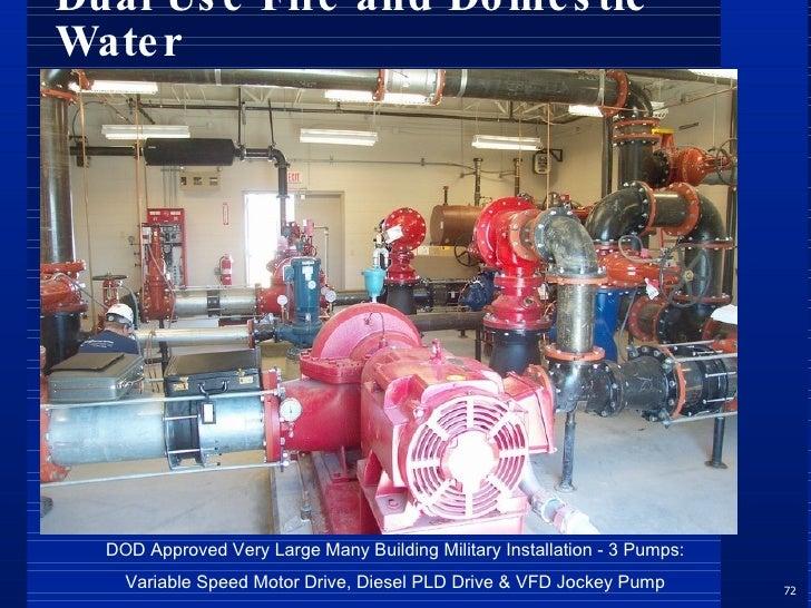 Fire Pump System Pressure Control – Jockey Pump Wiring Diagram