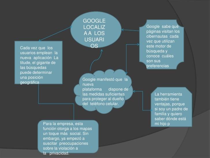 GOOGLE                                                            Google sabe qué                                  LOCALIZ...