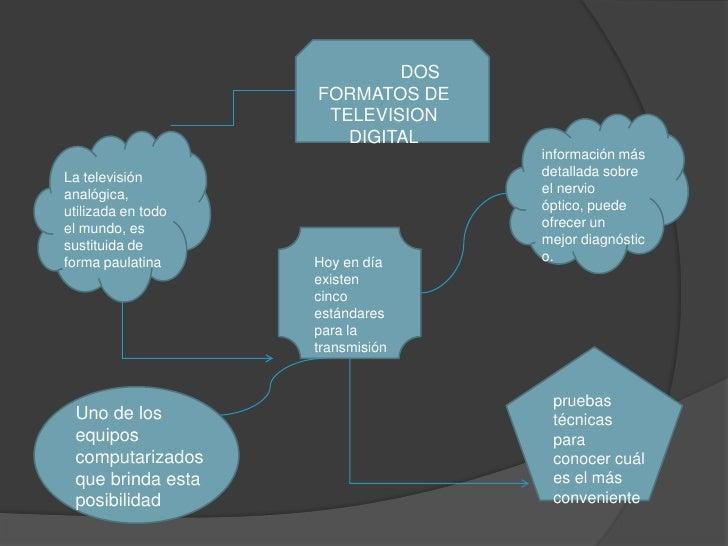 DOS                     FORMATOS DE                      TELEVISION                        DIGITAL                        ...