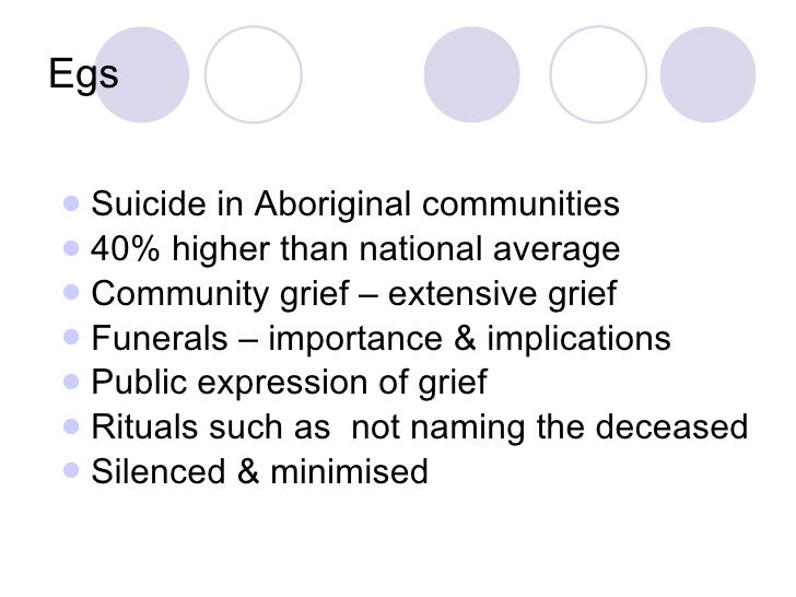 Egs <ul><li>Suicide in Aboriginal communities </li></ul><ul><li>40% higher than national average  </li></ul><ul><li>Commun...