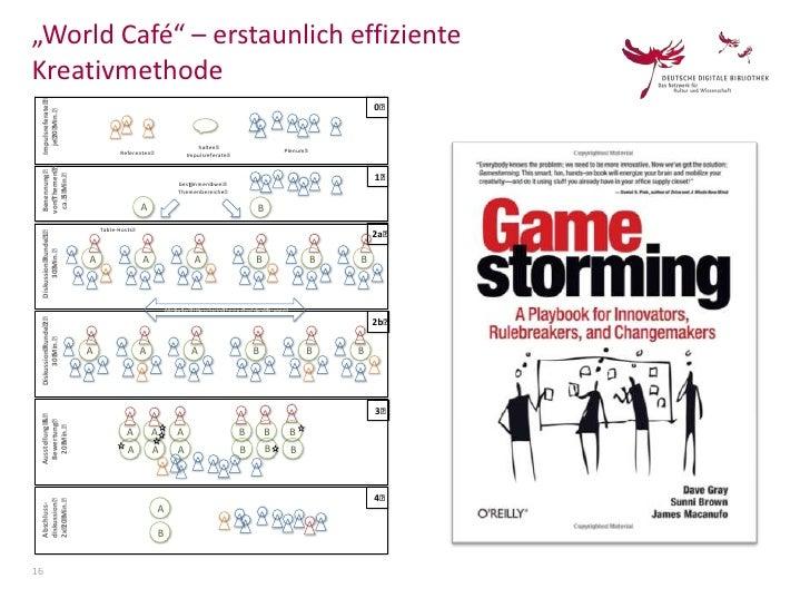 """""""World Café"""" – erstaunlich effizienteKreativmethode                                                                       ..."""