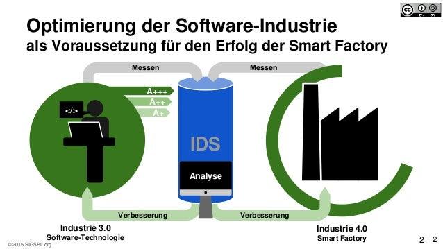 SIGSPL   Optimierung der Software-Industrie als Voraussetzung für die Smart Factory Slide 2